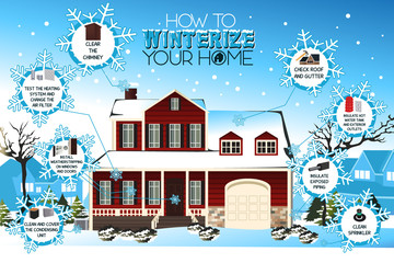 Infographic on how to winterize your home