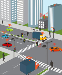 Wireless network of vehicle.Communication that connects cars to devices on the road. Smart Car, Traffic and wireless network, Intelligent Transport Systems