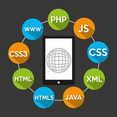 design language programming software concept vector illustration