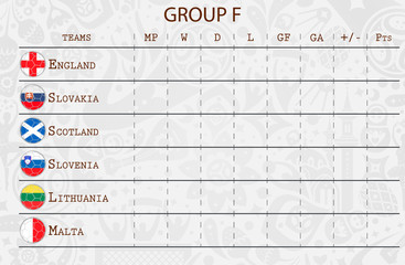 Group F. 2018 FIFA World Cup Qualification Groups