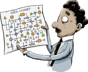 A cartoon office worker man holds a confusing, tangled org chart.