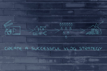 successful vlog business:  from video uploading to getting profi