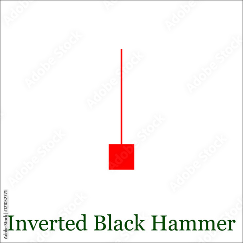 : Inverted Black Hammer candlestick chart pattern. Set of candle s