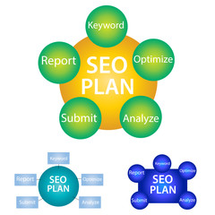 Plan for Search Engine Optimization,SEO