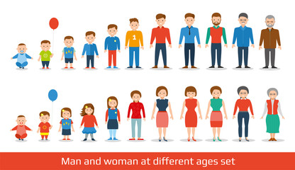 Man and woman aging set. People generations at different ages. Flat