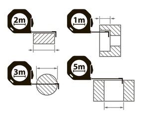 Measuring tape. Measurement methods.
