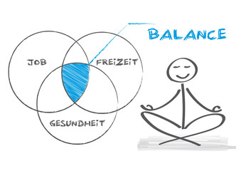 work-life-balance – Arbeit und Privatleben in Einklang bringen