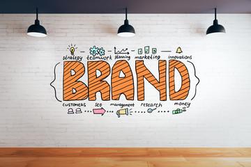 Obraz Brand management concept - fototapety do salonu