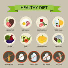 Set of round icons of various diets and allergy.