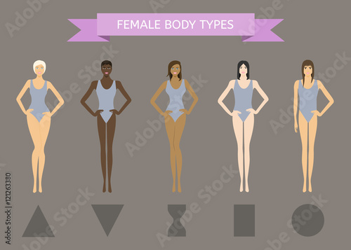 Set of Female Body Shape Types: Triangle, Inverted Triangle