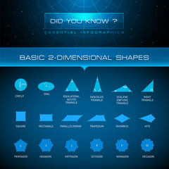 Vector Infographic - Basic 2-Dimensional Shapes