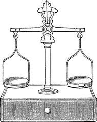 Vintage image scales