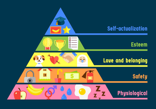 vector flat maslow pyramid illustration