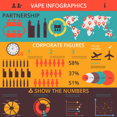 Vector Templates .  Background for Business.  Posters and Placards. Mobile Technologies Concept. Flat Style Web and Infographic. organizer , vape, E-cig, partnership, cooperation