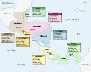 Infographic vector illustration with map of central america