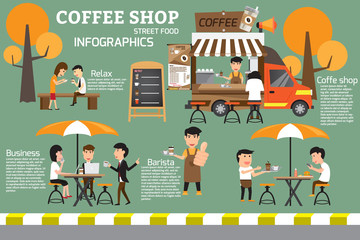 Coffee food truck on street infographics. people relax and rest