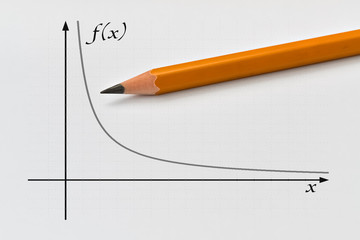 Inversely proportional function