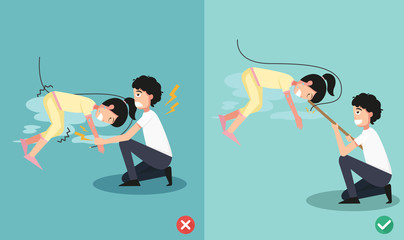 wrong and right for safety electric shock risk.illustration.