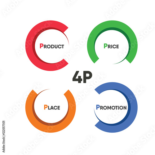 product and price