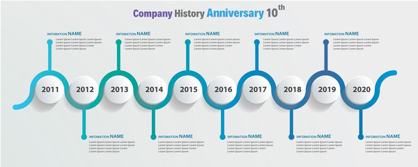 timeline company history anniversary 10 year blue wave color circle Fototapete