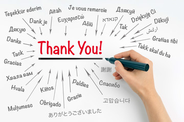 Hand with marker writing Thank You in different languages of the