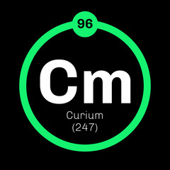 curium chemistry Curium-226 does not exist, according to the web elements page on the isotopes  of curium, the 'smallest' isotope is curium-240, which.