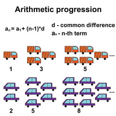 arithmetic progression or sequence