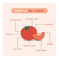 infographic for tomato benefits
