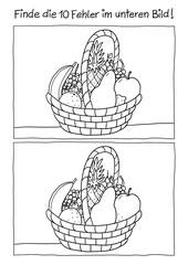 Fehlerbild Obstkorb