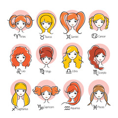 Woman With Twelve Zodiac Signs Icons Set, Astrological, Constellation, Beauty, Hairstyle, Salon, Fortunetelling, Lifestyle