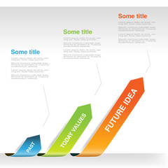 Vector past, today values, future idea diagram schema. Timeline infographic color arrows.
