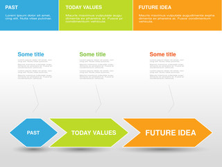 Vector past, today values, future idea diagram schema. Timeline infographic color arrow.