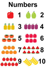 counting fruits numbers 1 to 10