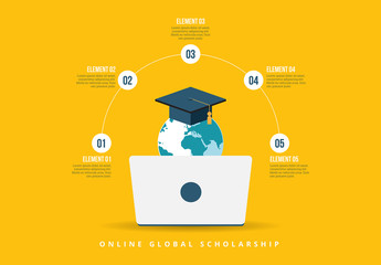 Online Global Scholar Infographic