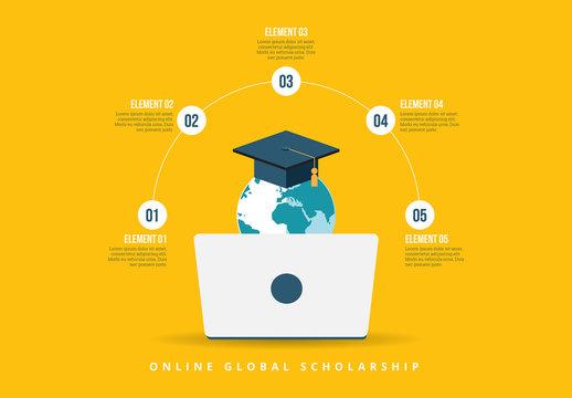 Online Global Scholar Infographic