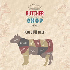 Cuts of beef. Butcher shop retro poster