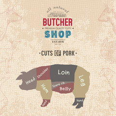 Cuts of pork. Butcher shop retro poster