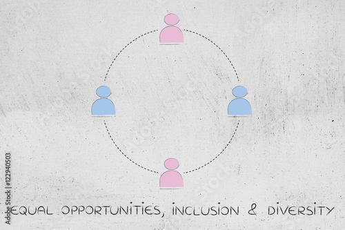 men and women have equal opportunities Speech by un women goodwill ambassador emma watson at a special women should have equal rights and opportunities if men don't have to control, women.