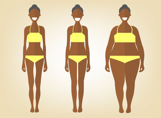 Black woman in a different forms. Set of flat style illustrations. Pretty african girl in yellow underwear with excess weight, in normal shape and with underweight. Vector cartoon character.