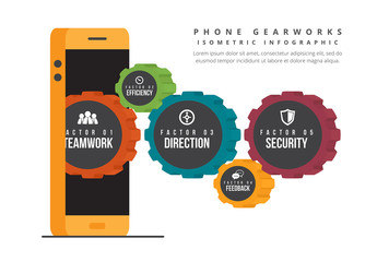 Phone Gearworks Infographic