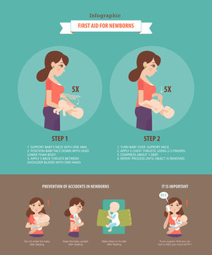 First aid for newborns. Vector infographic.