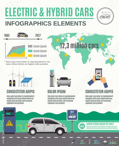Electric Cars Tax Credit