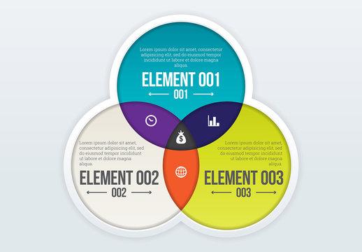 Three Circle Venn Diagram Infographic