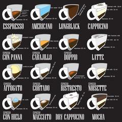 The coffee menu info-graphics,