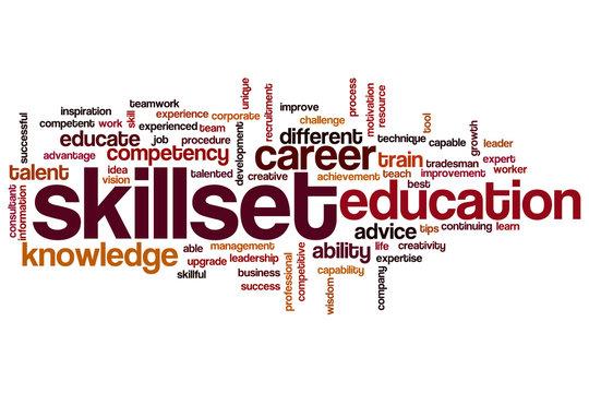 Skillset word cloud