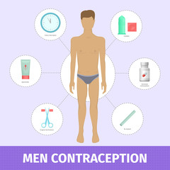 Set of male contraception methods.