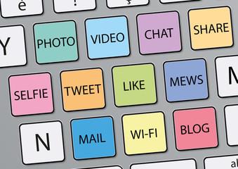 Réseaux sociaux - communication - langage