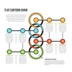 Flat Cartoon Chain Infographic