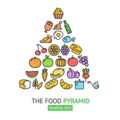 Healthy Foods Pyramid. Vector