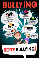 Stop Bullying Poster Infographic